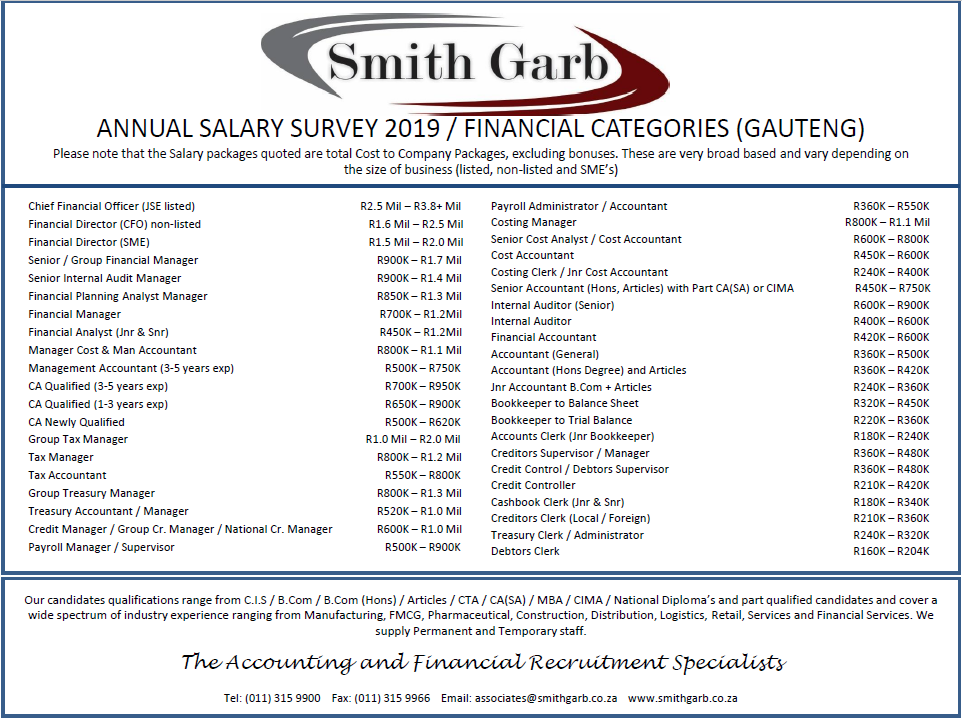 Salary Survey 2019